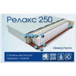 Матрасы «Релакс 250»